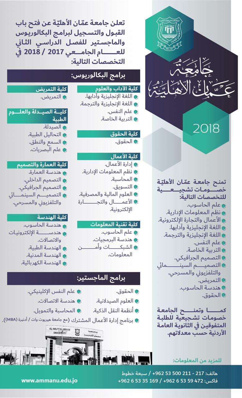 جامعة عمان الاهلية تعلن عن فتح باب القبول والتسجيل